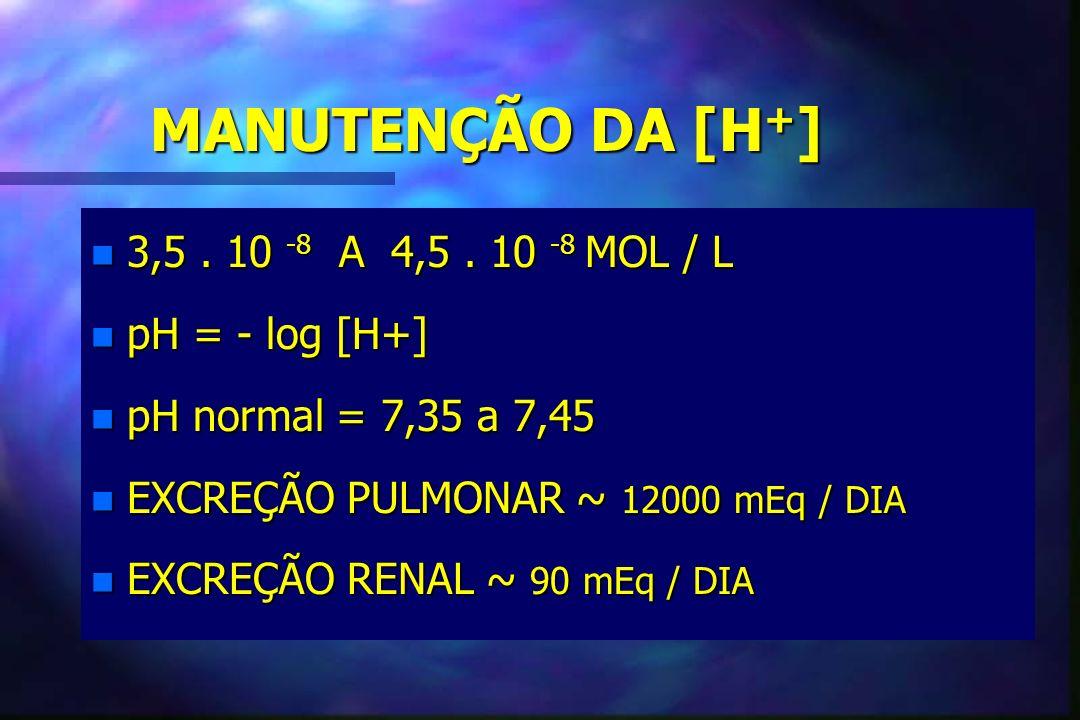 MANUTENÇÃO DA [H+] 3,5 . 10 -8 A 4,5 . 10 -8 MOL / L pH = - log [H+]